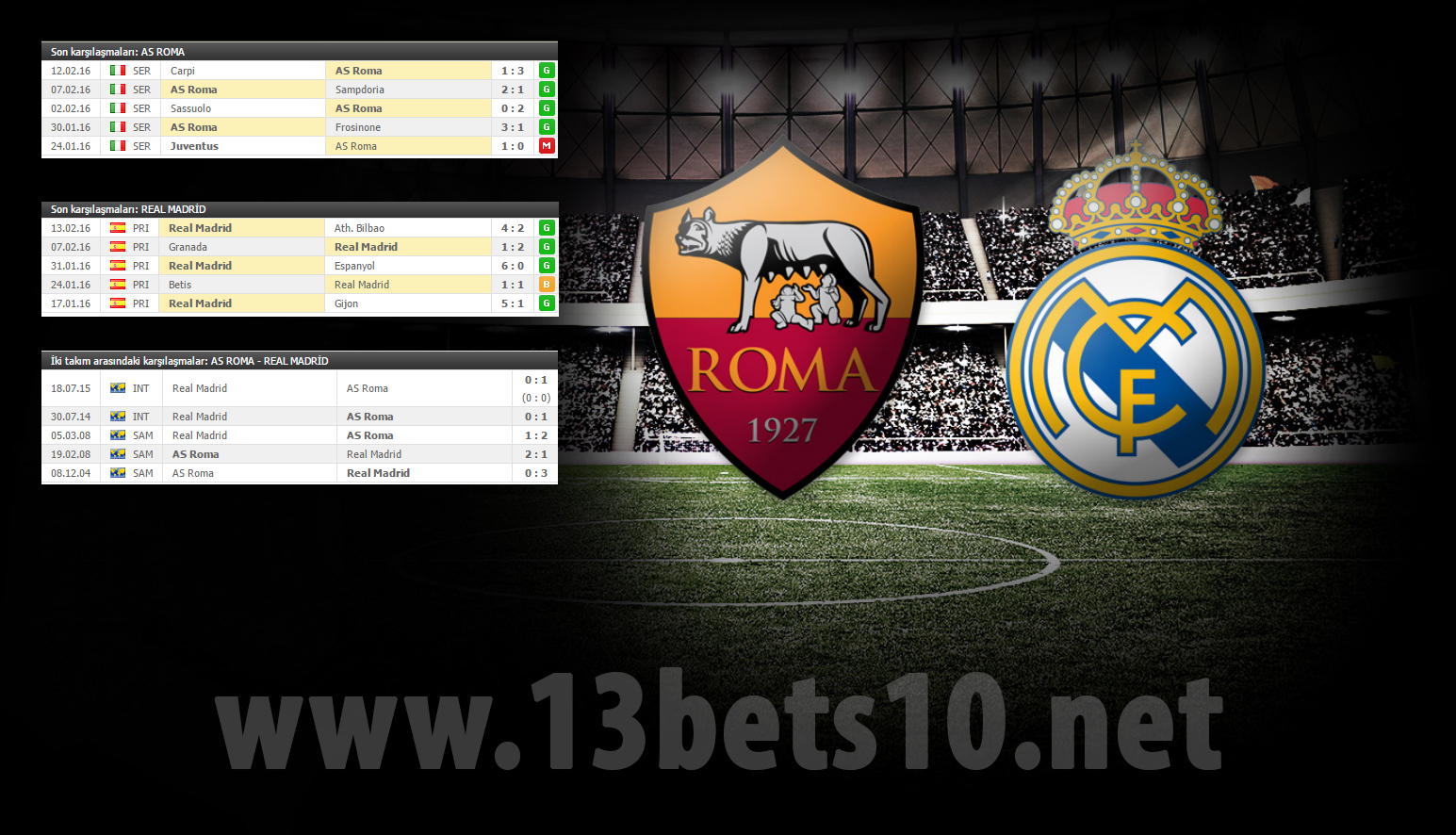 AS Roma - Real Madrid Bahis Tahmini ve Bets10 Bahis Oranları