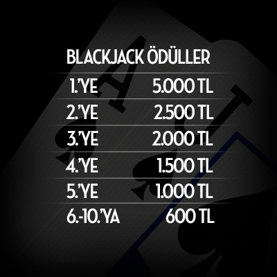 Blackjack masalarında en çok bahis yapan 10 oyuncuya toplam 15.000 TL Bonus,