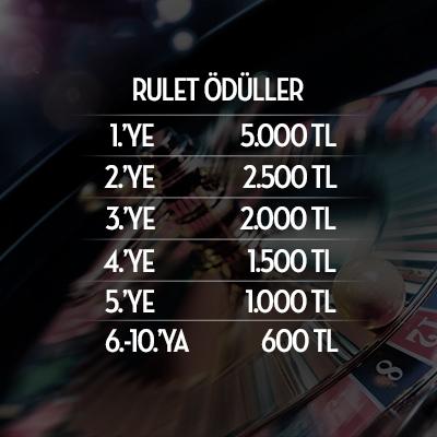 Rulet masalarında en çok kazanan 10 oyuncuya toplam 15.000 TL Bonus