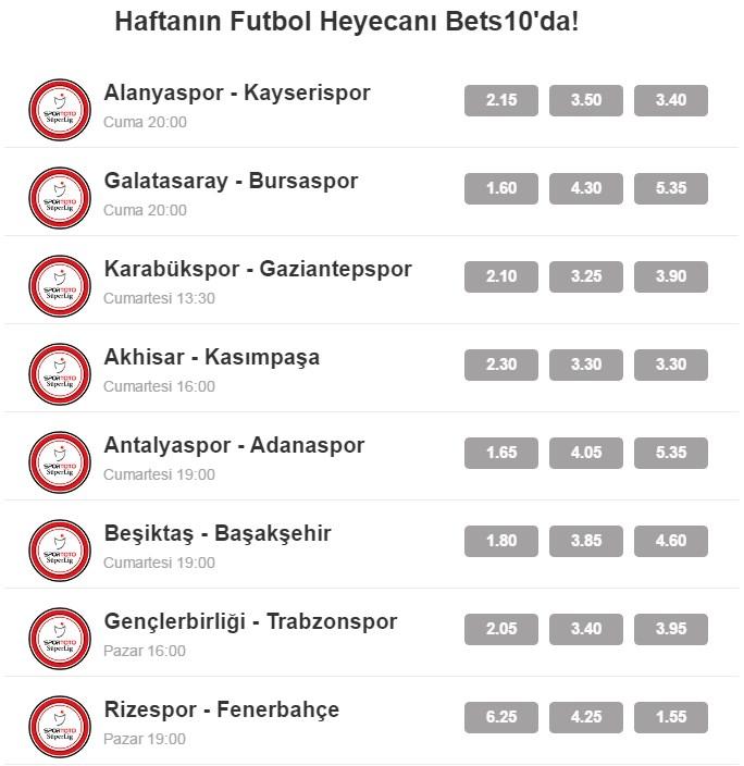 Türkiye Süper Lig Maç Programı ve Bahis Oranları
